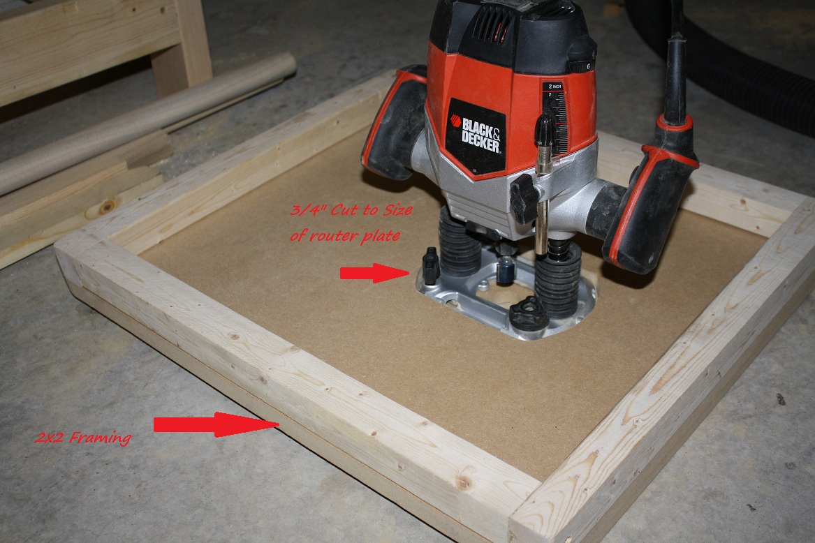 how to make a router table top